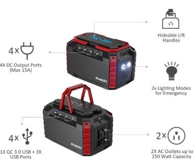 Suaoki 150W portable solar generator ports