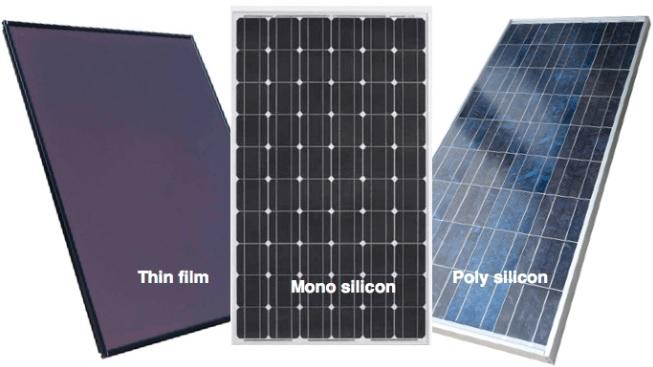 Monocrystalline, Polycrystalline, Thin film Solar panels